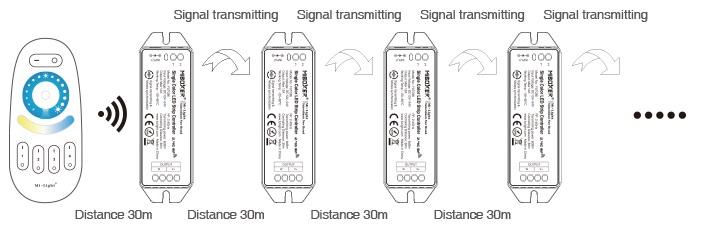 Funkcia Autotransmitting - prenos riadiaceho signálu
